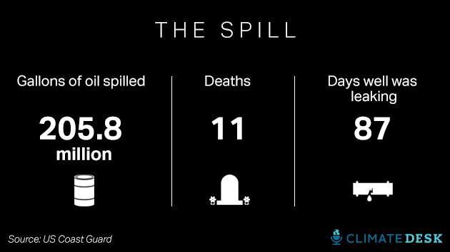 BP-cards-spill_0