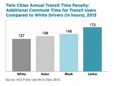 transit penalty