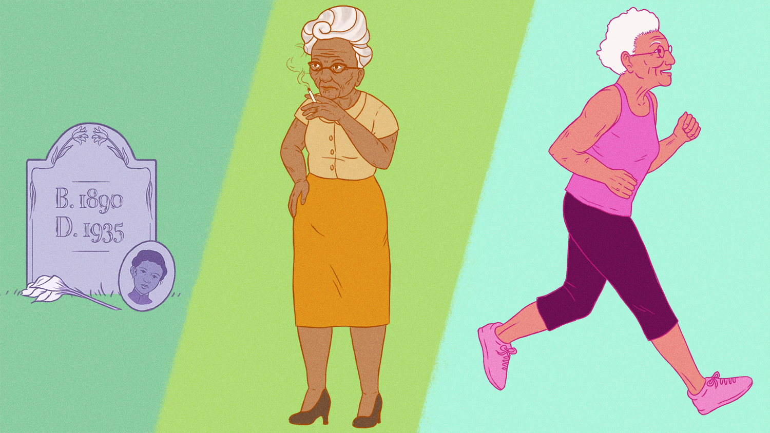 Illustration showing age difference of 1935 woman vs 1950s woman vs present day woman