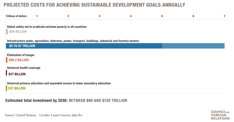 SustainableDevelopmentGoals_FINAL
