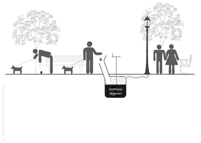 Mazzotta_Park_Spark_Diagram