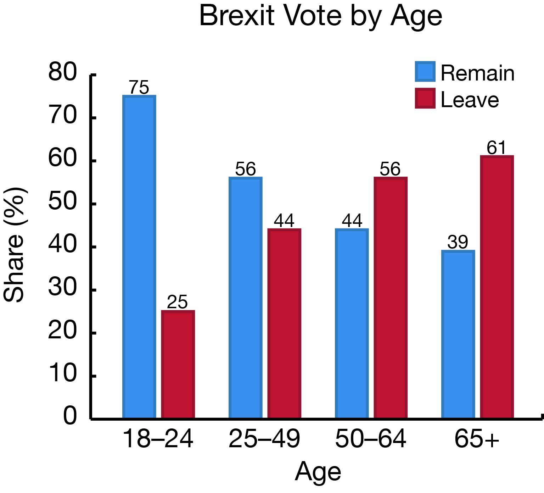 brexit-vote_v2