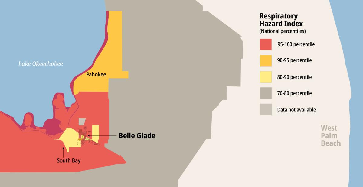 The Glades Respiratory Hazard